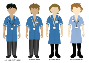 Havens Hospices Animation Picture